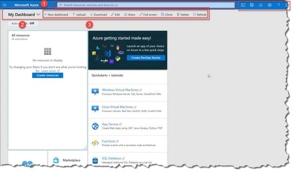 How to customized the dashboard in Azure Portal